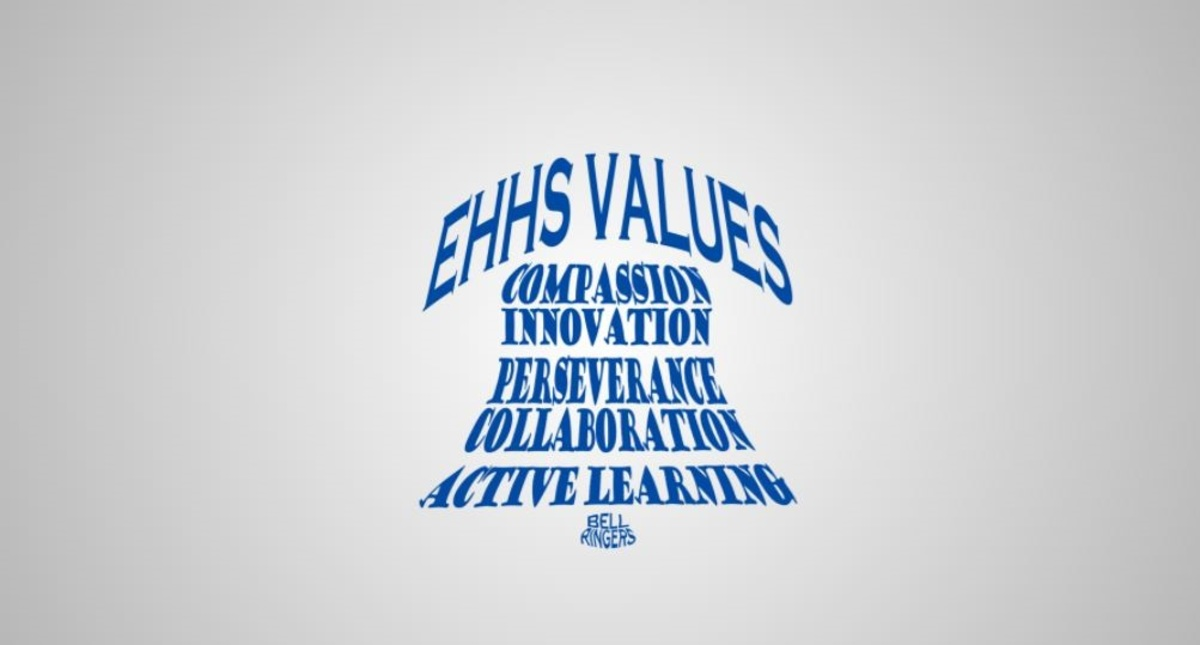 Compassion, Innovation, Perseverance, Collaboration, Active Learning